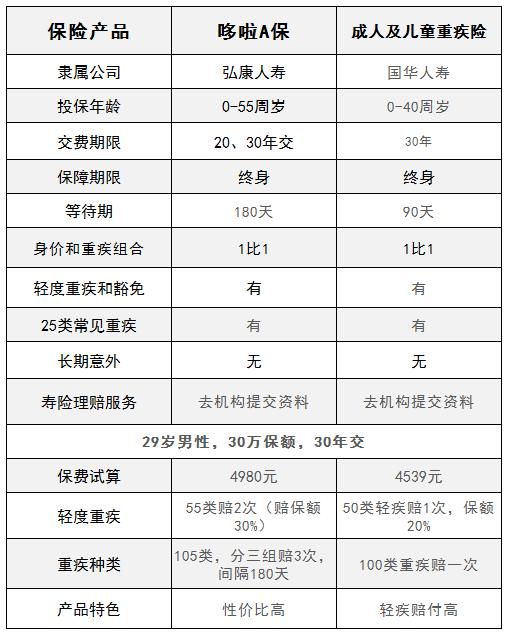 2019年北京社保缴费基数上限是多少