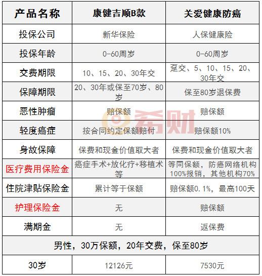 北京如何办理个人缴纳社保?